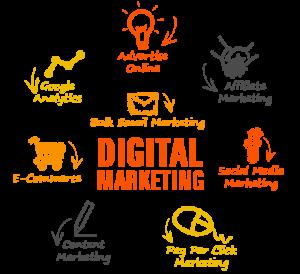 Digital Marketing company in tirupur