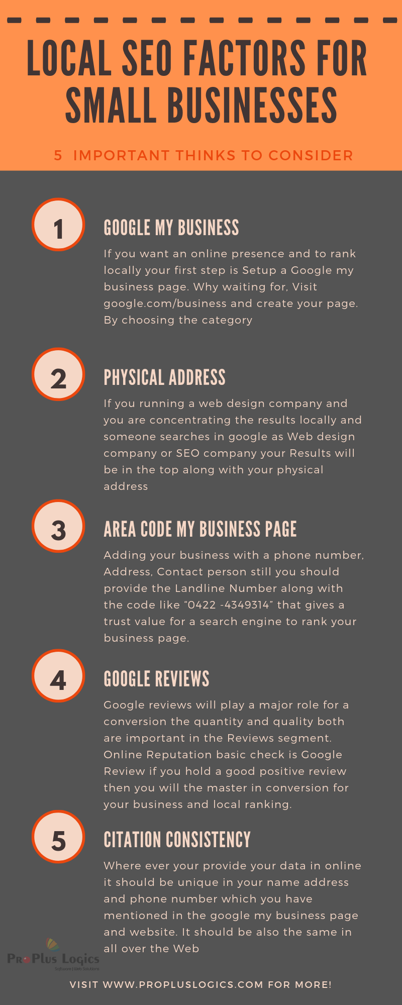 5 important thinks to consider- Google My Business Page, Google Reviews,  Citation Consistency, Physical address and area code of business