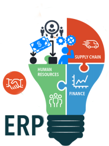 erp software development coimbatore