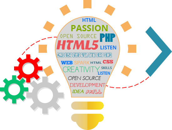 What is HTML - HTML represents Hypertext Markup Language which is used for creating web pages and web application