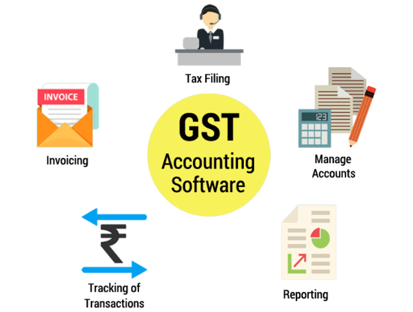 Best GST Billing Software In Coimbatore