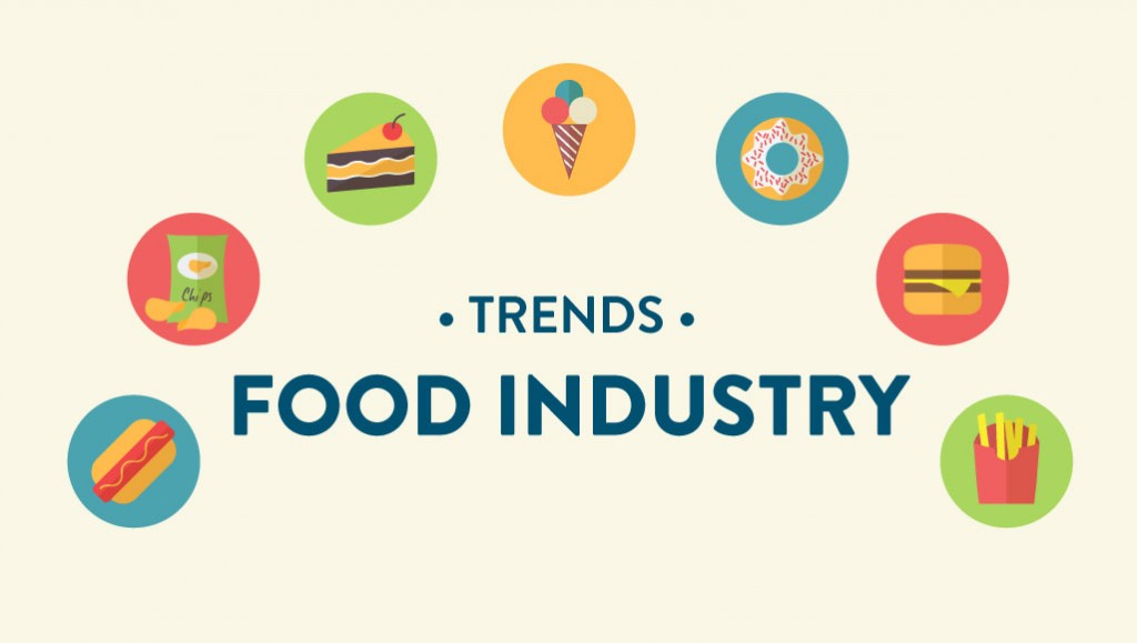 ProPlus is the best Website Development Company for Food Industry