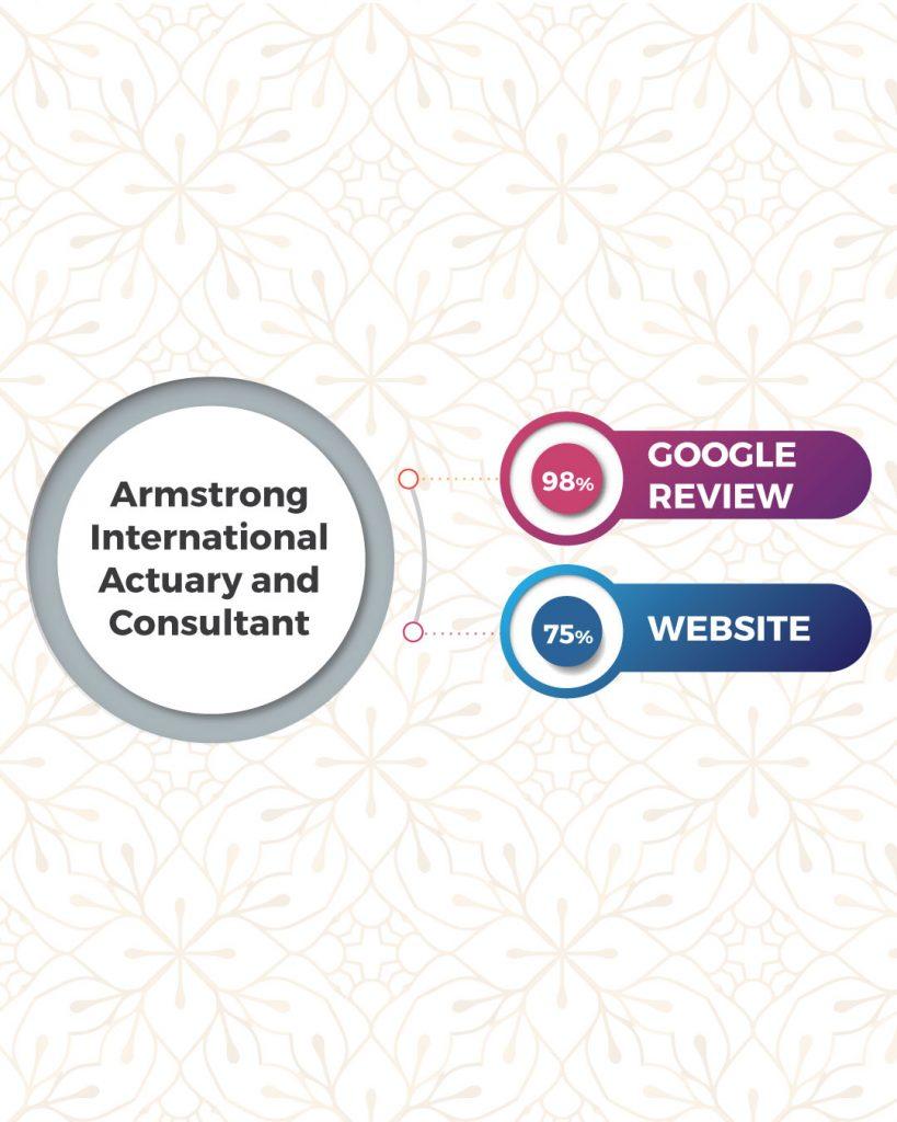 Financial Web design company