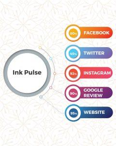 Tattoos Web design company