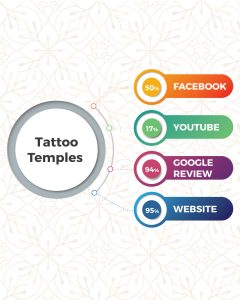 Tattoos Web design company