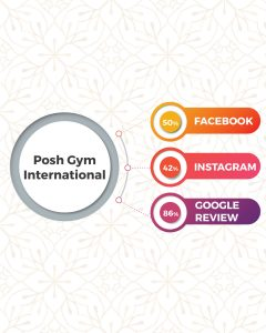 fitness center website design